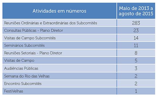 revista_3_educacao_e_mobilizacao_social_quadro