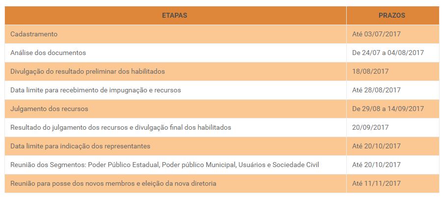 Eleições Rio das Velhas SF5